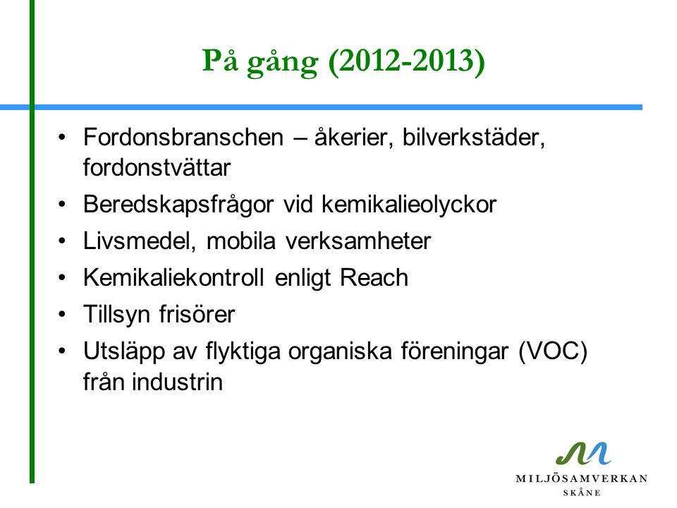 På gång (2012-2013) Fordonsbranschen – åkerier, bilverkstäder, fordonstvättar Beredskapsfrågor vid kemikalieolyckor Livsmedel, mobila verksamheter Kemikaliekontroll enligt Reach Tillsyn frisörer Utsläpp av flyktiga organiska föreningar (VOC) från industrin