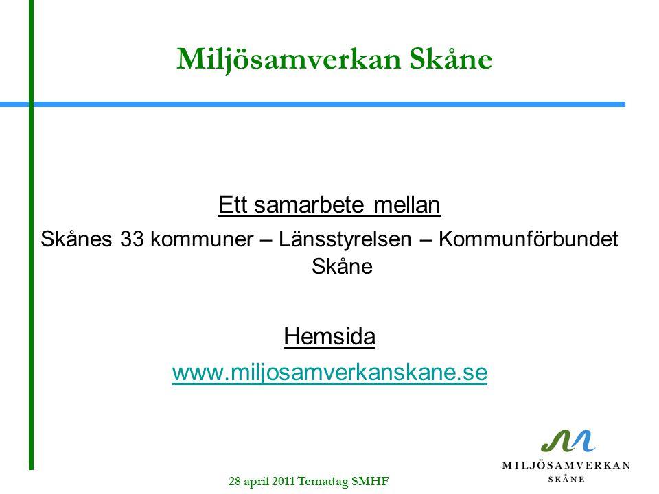 Miljösamverkan Skåne Ett samarbete mellan Skånes 33 kommuner – Länsstyrelsen – Kommunförbundet Skåne Hemsida www.miljosamverkanskane.se 28 april 2011 Temadag SMHF