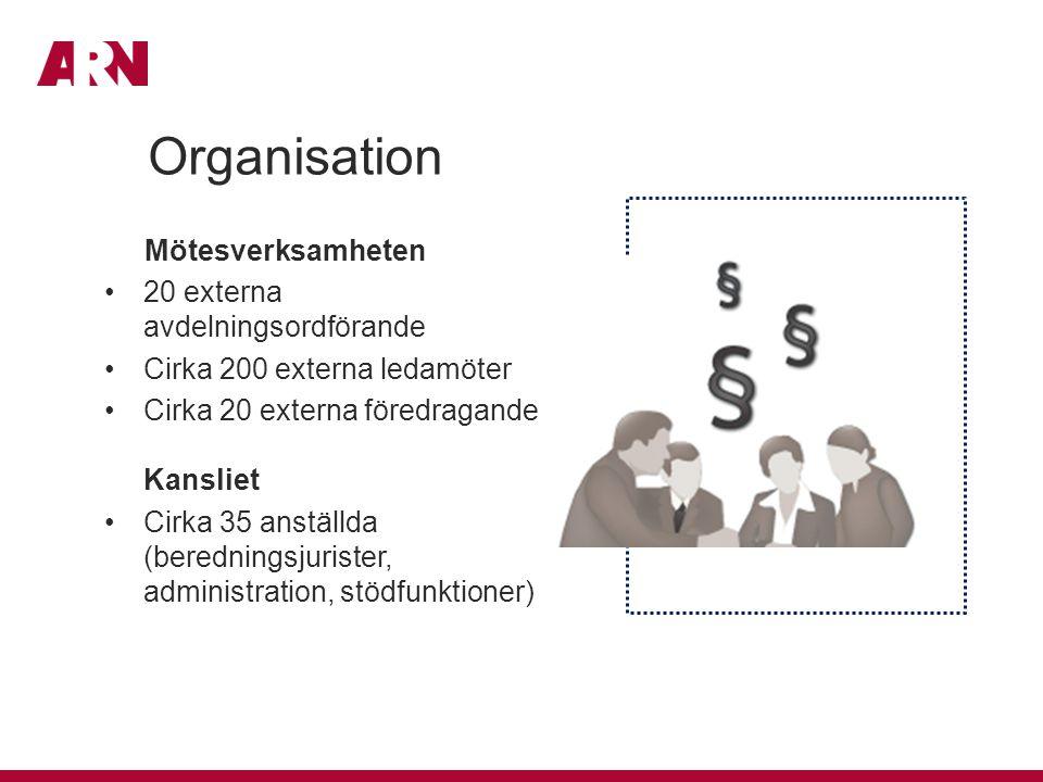 Mötesverksamheten 20 externa avdelningsordförande Cirka 200 externa ledamöter Cirka 20 externa föredragande Kansliet Cirka 35 anställda (beredningsjur