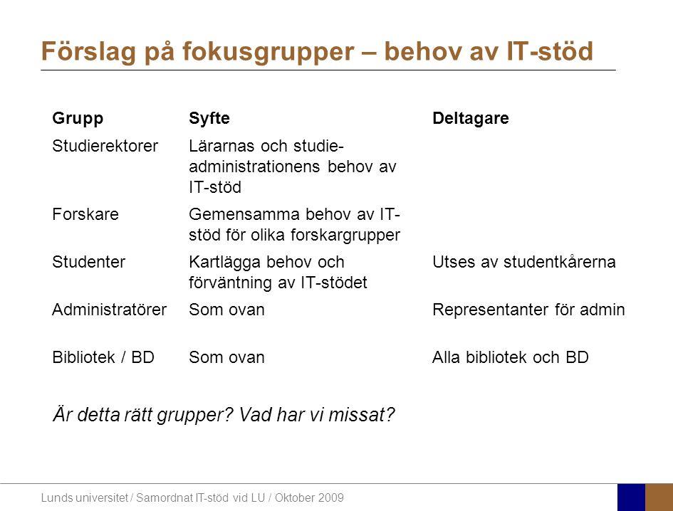 Lunds universitet / Samordnat IT-stöd vid LU / Oktober 2009 Förslag på fokusgrupper – behov av IT-stöd GruppSyfteDeltagare StudierektorerLärarnas och