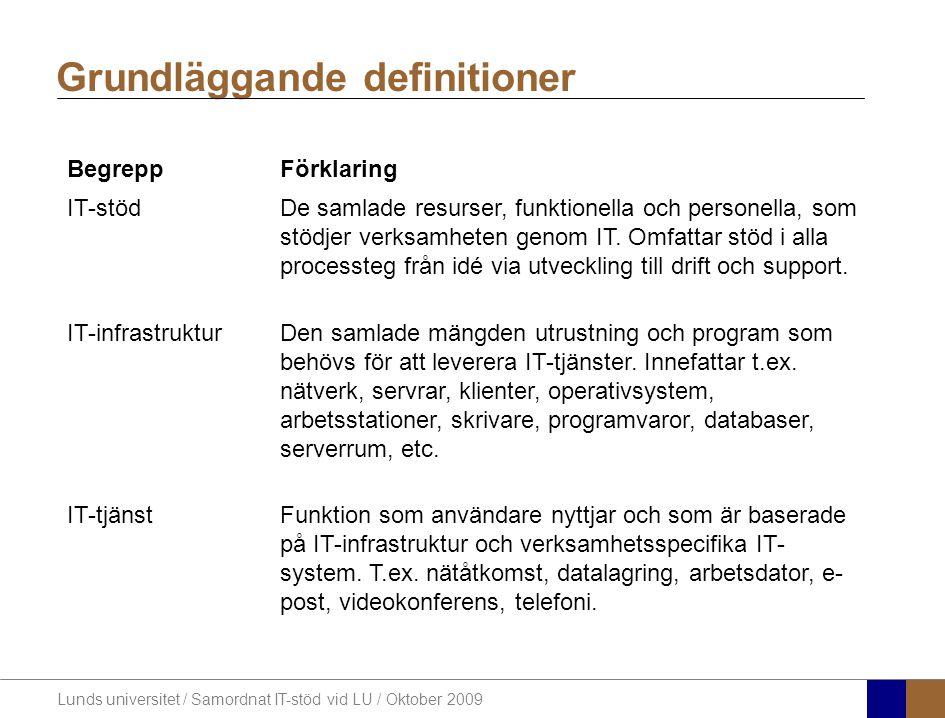 Lunds universitet / Samordnat IT-stöd vid LU / Oktober 2009 Grundläggande definitioner BegreppFörklaring IT-stödDe samlade resurser, funktionella och personella, som stödjer verksamheten genom IT.