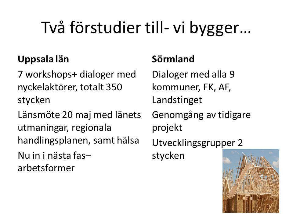 Två förstudier till- vi bygger… Uppsala län 7 workshops+ dialoger med nyckelaktörer, totalt 350 stycken Länsmöte 20 maj med länets utmaningar, regionala handlingsplanen, samt hälsa Nu in i nästa fas– arbetsformer Sörmland Dialoger med alla 9 kommuner, FK, AF, Landstinget Genomgång av tidigare projekt Utvecklingsgrupper 2 stycken