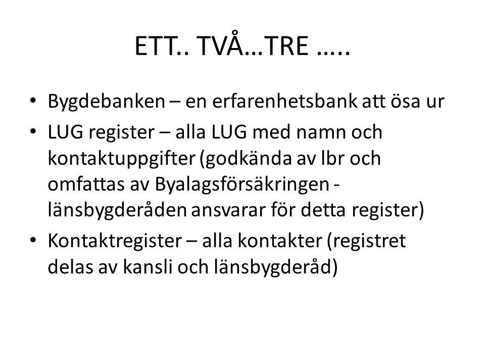 ETT.. TVÅ…TRE ….. Bygdebanken – en erfarenhetsbank att ösa ur LUG register – alla LUG med namn och kontaktuppgifter (godkända av lbr och omfattas av B