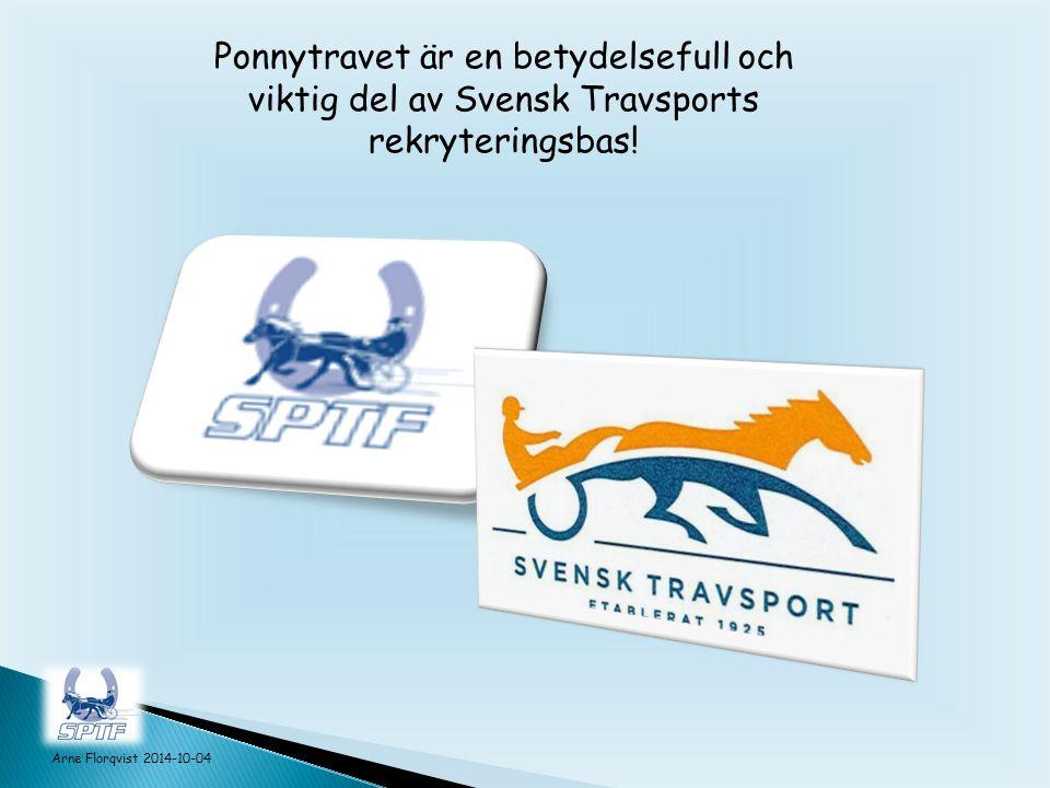 Ponnytravet är en betydelsefull och viktig del av Svensk Travsports rekryteringsbas.