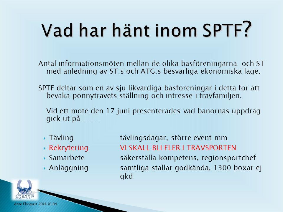 Antal informationsmöten mellan de olika basföreningarna och ST med anledning av ST:s och ATG:s besvärliga ekonomiska läge.
