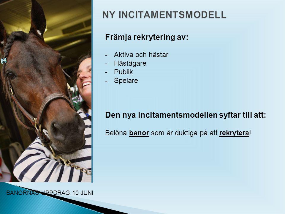 BANORNAS UPPDRAG 10 JUNI Främja rekrytering av: -Aktiva och hästar -Hästägare -Publik -Spelare Den nya incitamentsmodellen syftar till att: Belöna banor som är duktiga på att rekrytera!