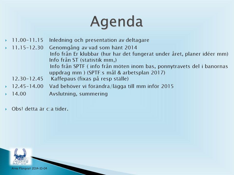  11.00-11.15 Inledning och presentation av deltagare  11.15-12.30 Genomgång av vad som hänt 2014 Info från Er klubbar (hur har det fungerat under året, planer idéer mm) Info från ST (statistik mm,) Info från SPTF ( info från möten inom bas, ponnytravets del i banornas uppdrag mm ) (SPTF:s mål & arbetsplan 2017) 12.30-12.45 Kaffepaus (fixas på resp ställe)  12.45-14.00 Vad behöver vi förändra/lägga till mm inför 2015  14.00 Avslutning, summering  Obs.