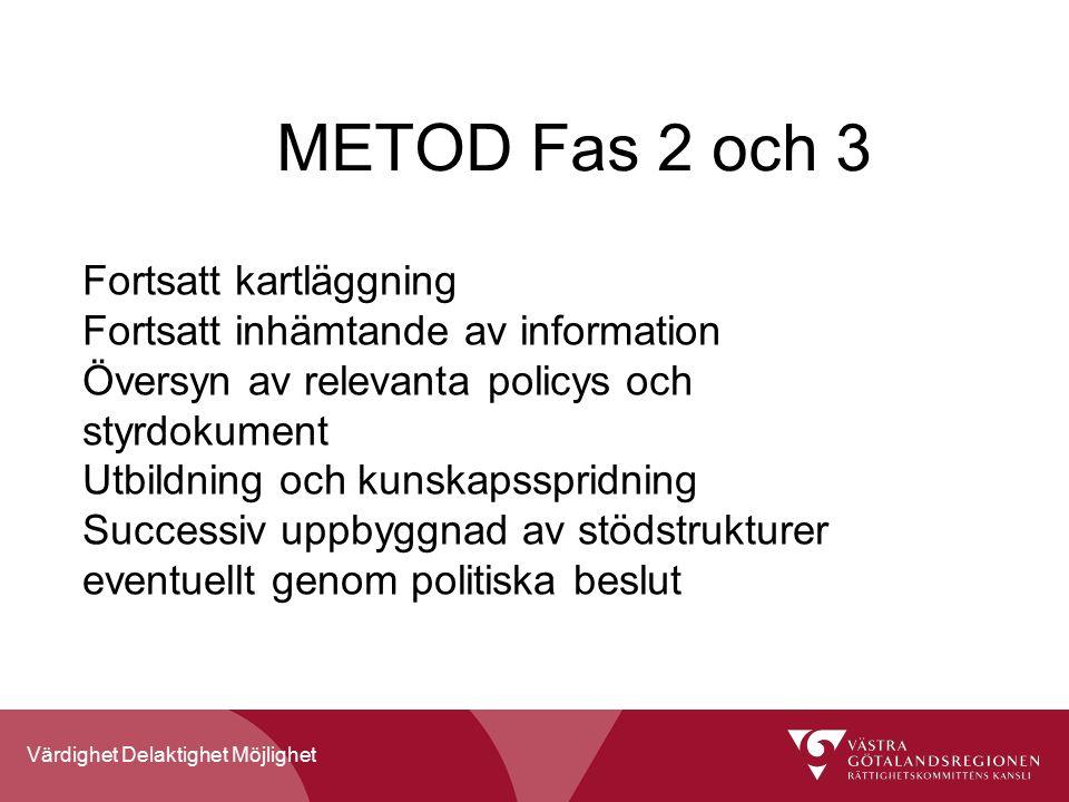 Värdighet Delaktighet Möjlighet METOD Fas 2 och 3 Fortsatt kartläggning Fortsatt inhämtande av information Översyn av relevanta policys och styrdokument Utbildning och kunskapsspridning Successiv uppbyggnad av stödstrukturer eventuellt genom politiska beslut