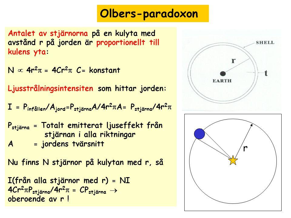 Olbers-paradoxon Antalet av stjärnorna på en kulyta med avstånd r på jorden är proportionellt till kulens yta: N  4r 2  = 4Cr 2  C= konstant Lju