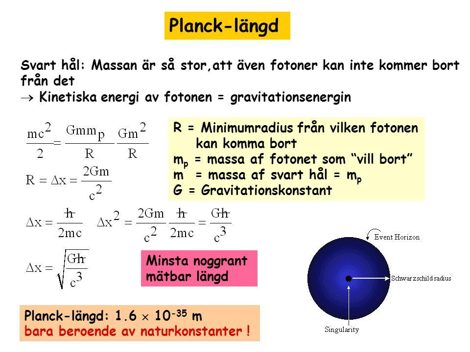 Planck-längd Svart hål: Massan är så stor,att även fotoner kan inte kommer bort från det  Kinetiska energi av fotonen = gravitationsenergin Planck-lä