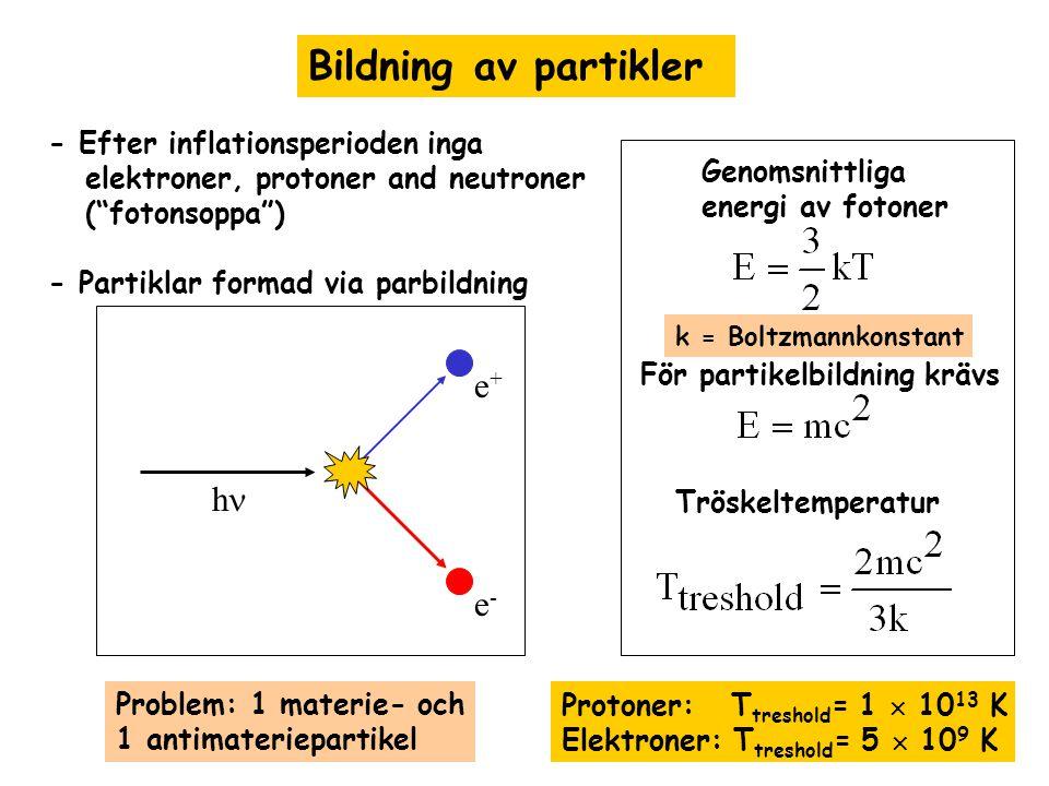 """- Efter inflationsperioden inga elektroner, protoner and neutroner (""""fotonsoppa"""") - Partiklar formad via parbildning Bildning av partikler h e-e- e+e+"""