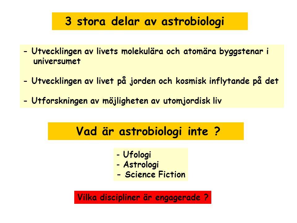 3 stora delar av astrobiologi - Utvecklingen av livets molekulära och atomära byggstenar i universumet - Utvecklingen av livet på jorden och kosmisk i