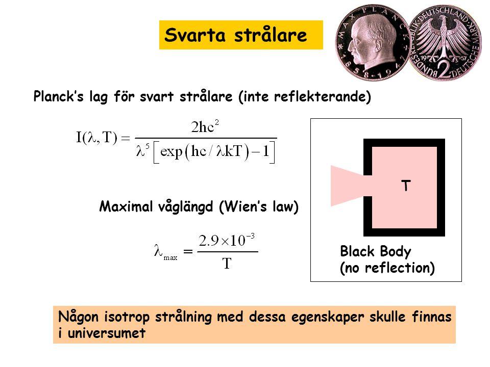 Svarta strålare Planck's lag för svart strålare (inte reflekterande) Maximal våglängd (Wien's law) Black Body (no reflection) T Någon isotrop strålnin