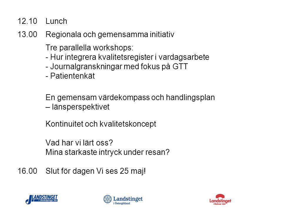 12.10 Lunch 13.00 Regionala och gemensamma initiativ Tre parallella workshops: - Hur integrera kvalitetsregister i vardagsarbete - Journalgranskningar med fokus på GTT - Patientenkät En gemensam värdekompass och handlingsplan – länsperspektivet Kontinuitet och kvalitetskoncept Vad har vi lärt oss.