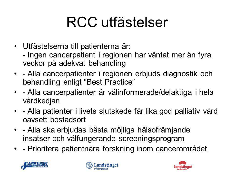 RCC utfästelser Utfästelserna till patienterna är: - Ingen cancerpatient i regionen har väntat mer än fyra veckor på adekvat behandling - Alla cancerpatienter i regionen erbjuds diagnostik och behandling enligt Best Practice - Alla cancerpatienter är välinformerade/delaktiga i hela vårdkedjan - Alla patienter i livets slutskede får lika god palliativ vård oavsett bostadsort - Alla ska erbjudas bästa möjliga hälsofrämjande insatser och välfungerande screeningsprogram - Prioritera patientnära forskning inom cancerområdet