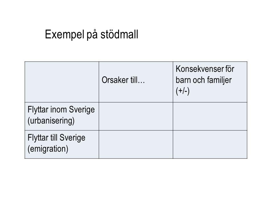 Orsaker till… Konsekvenser för barn och familjer (+/-) Flyttar inom Sverige (urbanisering) Flyttar till Sverige (emigration) Exempel på stödmall