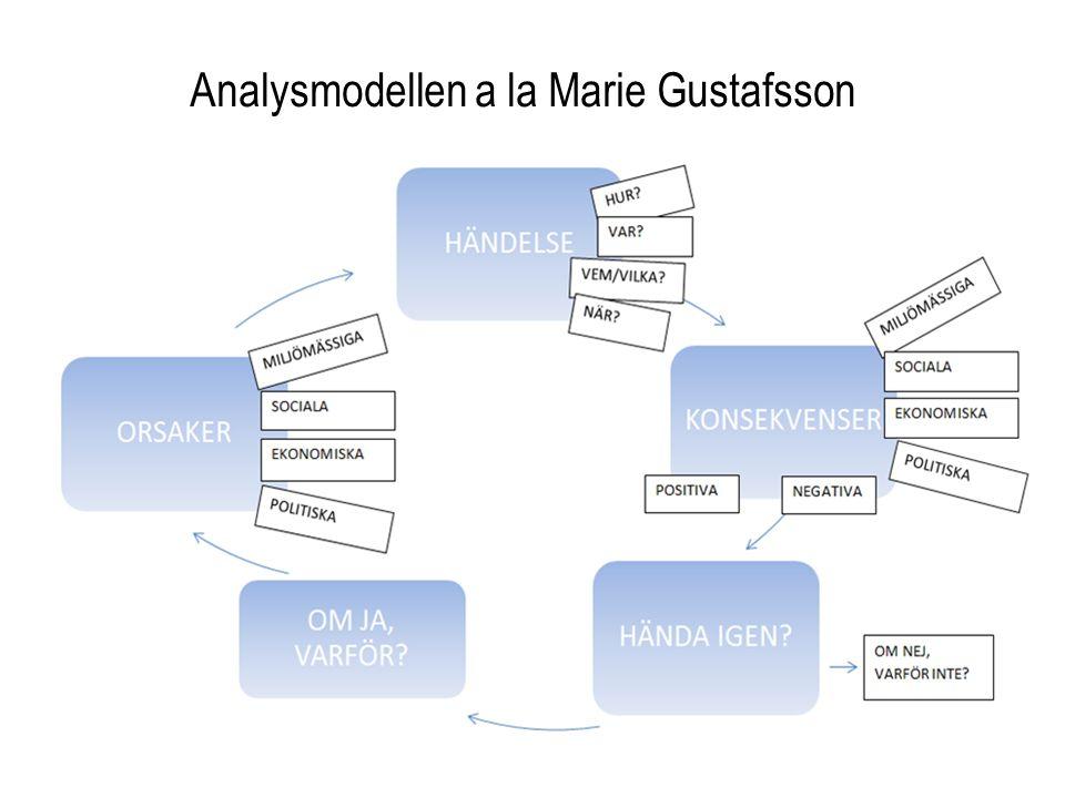Analysmodellen a la Marie Gustafsson