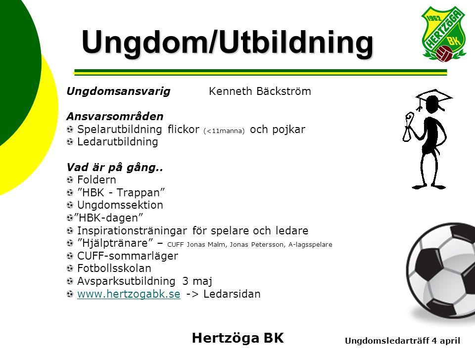 Ungdomsledarträff 4 april Hertzöga BK Ungdom/Utbildning UngdomsansvarigKenneth Bäckström Ansvarsområden Spelarutbildning flickor (<11manna) och pojkar Ledarutbildning Vad är på gång..