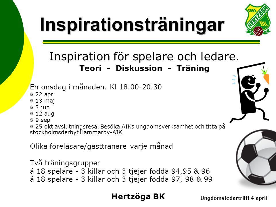 Ungdomsledarträff 4 april Hertzöga BK Inspirationsträningar Inspiration för spelare och ledare.