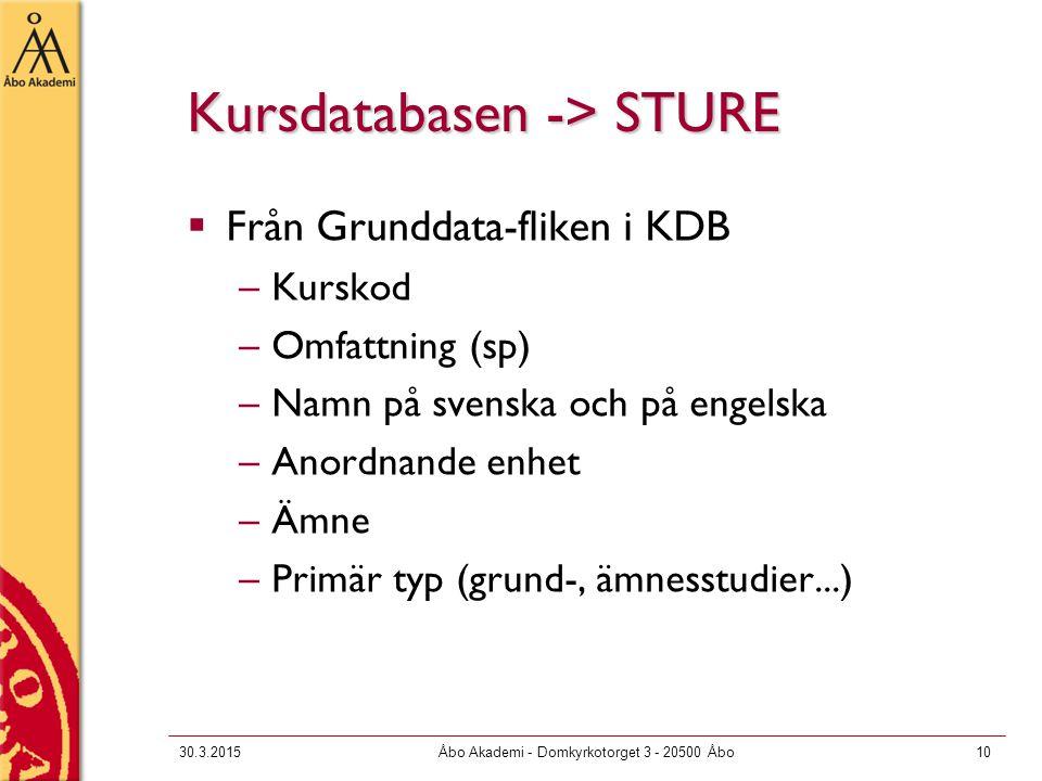 Kursdatabasen -> STURE  Från Grunddata-fliken i KDB –Kurskod –Omfattning (sp) –Namn på svenska och på engelska –Anordnande enhet –Ämne –Primär typ (grund-, ämnesstudier...) 30.3.2015Åbo Akademi - Domkyrkotorget 3 - 20500 Åbo10