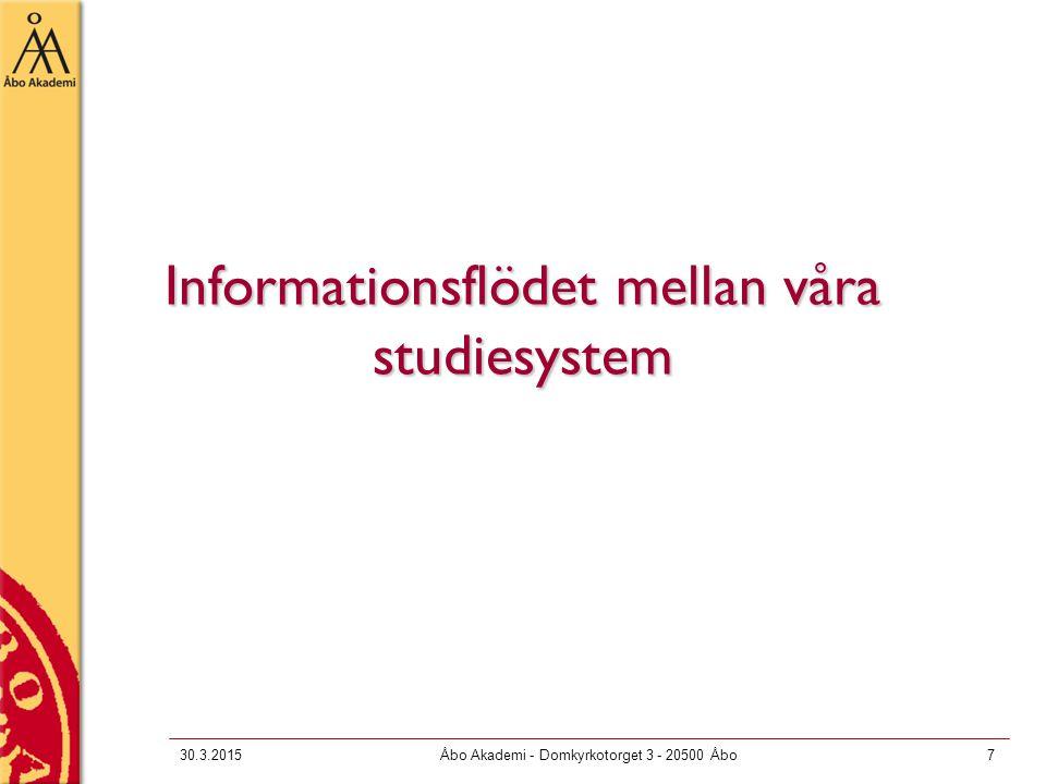 Informationsflödet mellan våra studiesystem 30.3.2015Åbo Akademi - Domkyrkotorget 3 - 20500 Åbo7