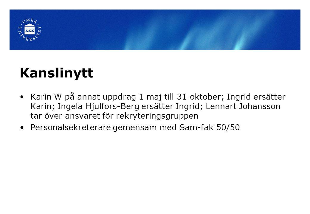 Kanslinytt Karin W på annat uppdrag 1 maj till 31 oktober; Ingrid ersätter Karin; Ingela Hjulfors-Berg ersätter Ingrid; Lennart Johansson tar över ansvaret för rekryteringsgruppen Personalsekreterare gemensam med Sam-fak 50/50