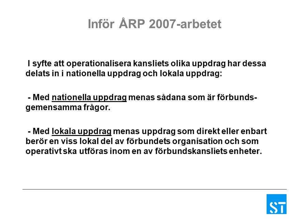 Inför ÅRP 2007-arbetet I syfte att operationalisera kansliets olika uppdrag har dessa delats in i nationella uppdrag och lokala uppdrag: - Med nationella uppdrag menas sådana som är förbunds- gemensamma frågor.