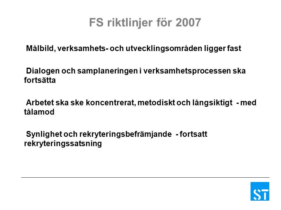 FS riktlinjer för 2007 Målbild, verksamhets- och utvecklingsområden ligger fast Dialogen och samplaneringen i verksamhetsprocessen ska fortsätta Arbetet ska ske koncentrerat, metodiskt och långsiktigt - med tålamod Synlighet och rekryteringsbefrämjande - fortsatt rekryteringssatsning