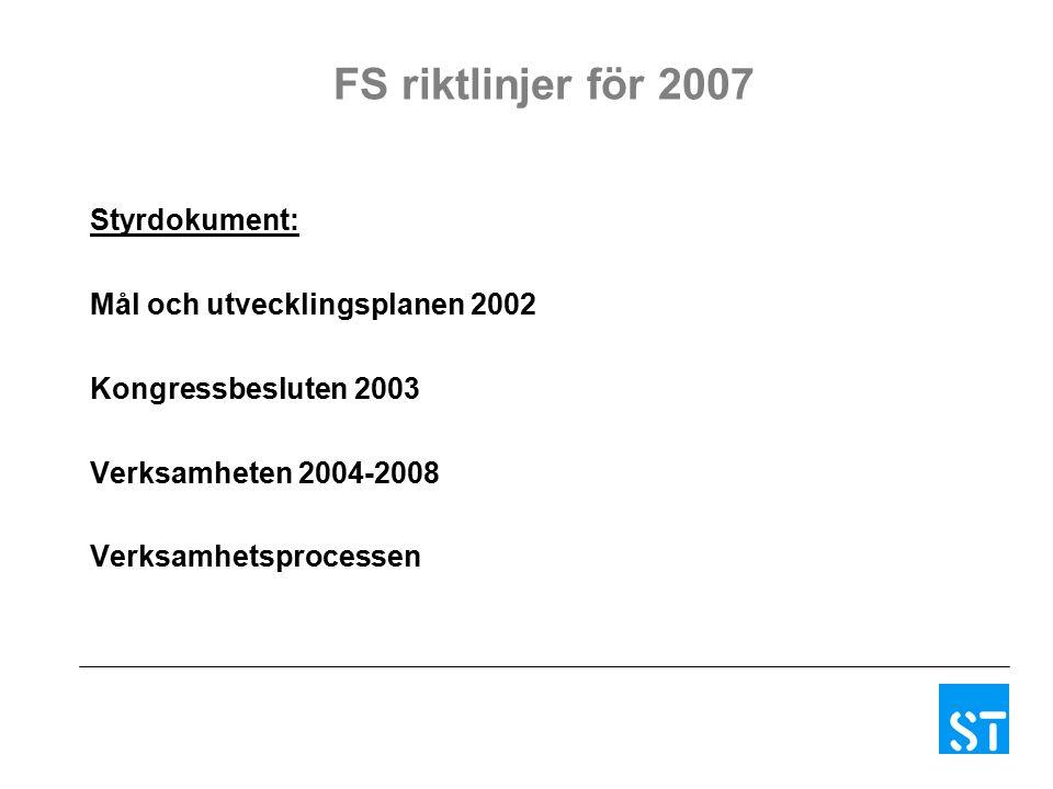FS riktlinjer för 2007 Styrdokument: Mål och utvecklingsplanen 2002 Kongressbesluten 2003 Verksamheten 2004-2008 Verksamhetsprocessen