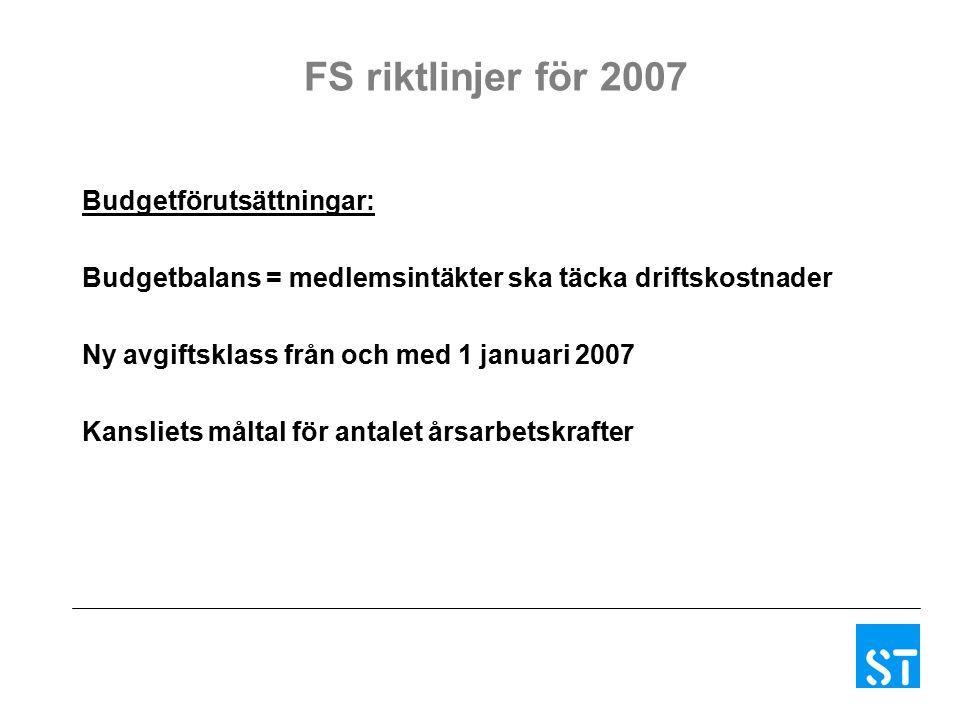 FS riktlinjer för 2007 Budgetförutsättningar: Budgetbalans = medlemsintäkter ska täcka driftskostnader Ny avgiftsklass från och med 1 januari 2007 Kansliets måltal för antalet årsarbetskrafter
