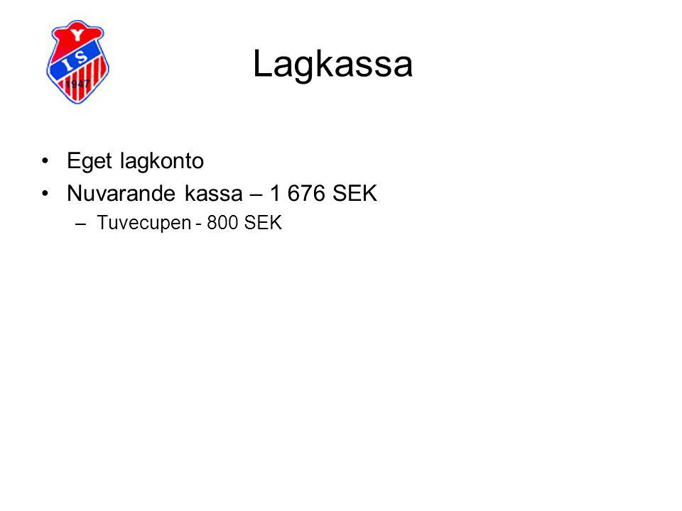 Lagkassa Eget lagkonto Nuvarande kassa – 1 676 SEK –Tuvecupen - 800 SEK