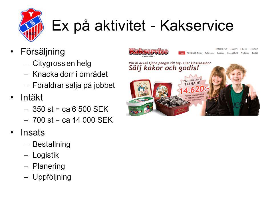Ex på aktivitet - Kakservice Försäljning –Citygross en helg –Knacka dörr i området –Föräldrar sälja på jobbet Intäkt –350 st = ca 6 500 SEK –700 st =