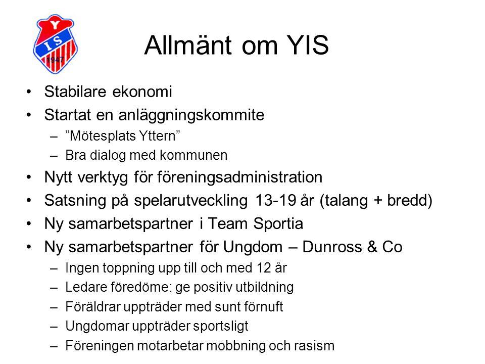 Ledare/Lagföräldrar 2012 Henrik Rydh Dan Allerbrant Jan Kristoffersson Thomas Sackesjö Filip Lundgren ….