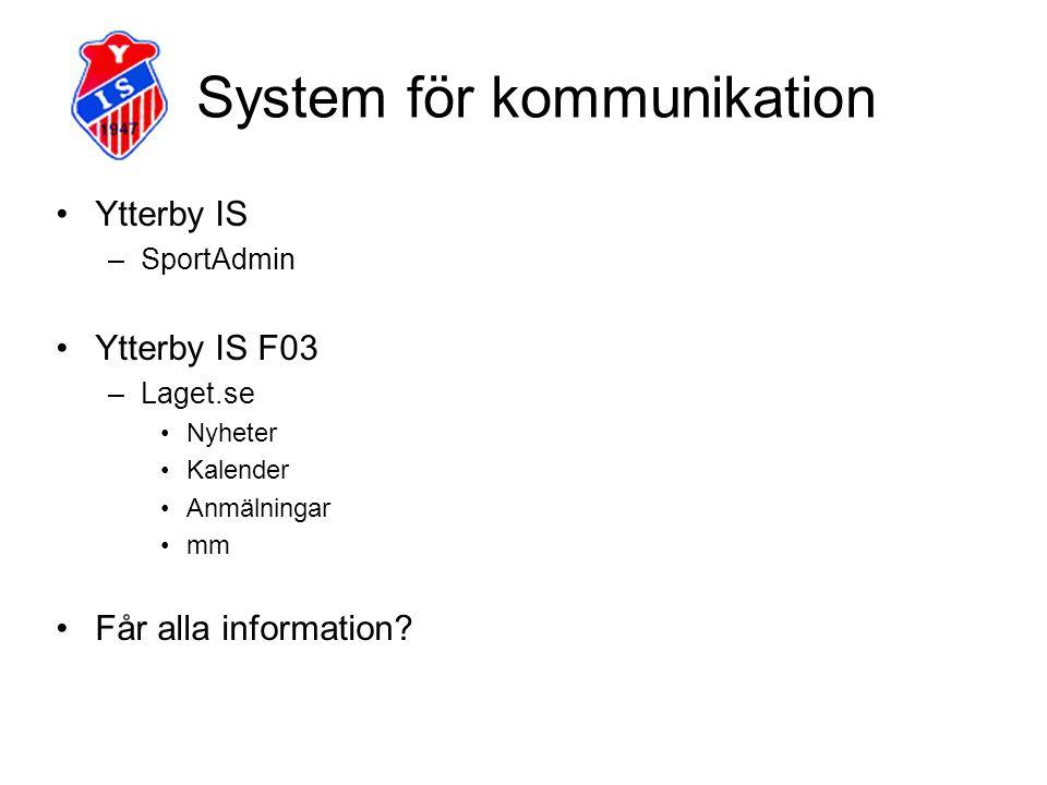 System för kommunikation Ytterby IS –SportAdmin Ytterby IS F03 –Laget.se Nyheter Kalender Anmälningar mm Får alla information?