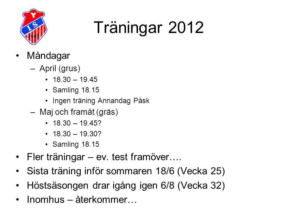 Träningar 2012 Måndagar –April (grus) 18.30 – 19.45 Samling 18.15 Ingen träning Annandag Påsk –Maj och framåt (gräs) 18.30 – 19.45? 18.30 – 19.30? Sam