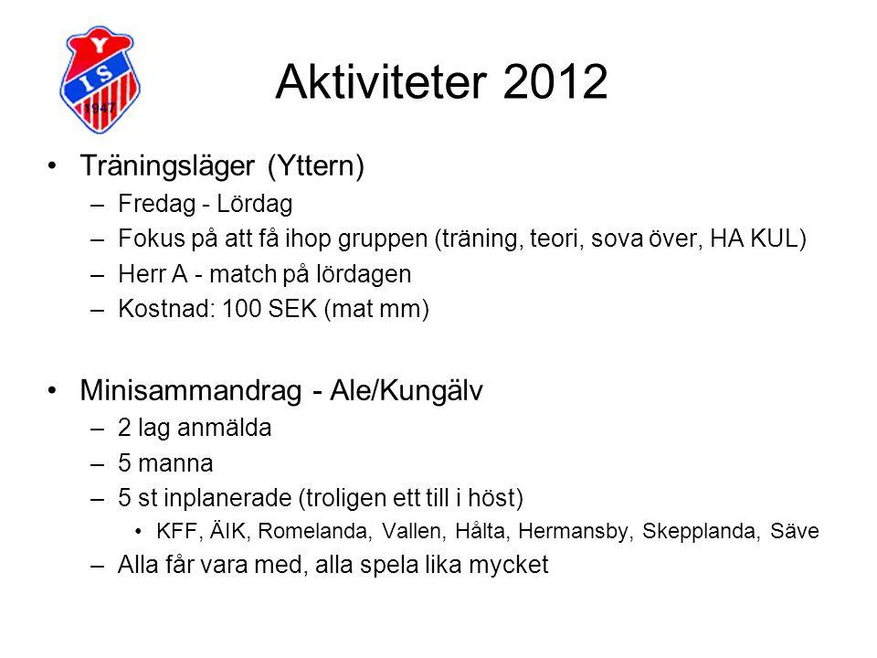 Aktiviteter 2012 Cuper –Tuvecupen (2 lag) –YIS Cupen (2 lag) –Alla får vara med, alla spela lika mycket Maskotar –IFK Göteborg – GIF Sundsvall 22 st (behöver några reserver) Ledare och spelare tillsammans under matchen Föräldrar köper egen biljett –Kopparberg/Göteborg - Tyresö Minst 22 st Ledare och spelare, ev.