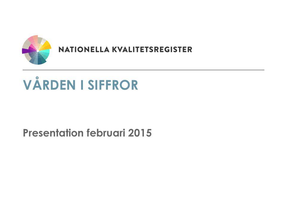 VÅRDEN I SIFFROR Presentation februari 2015