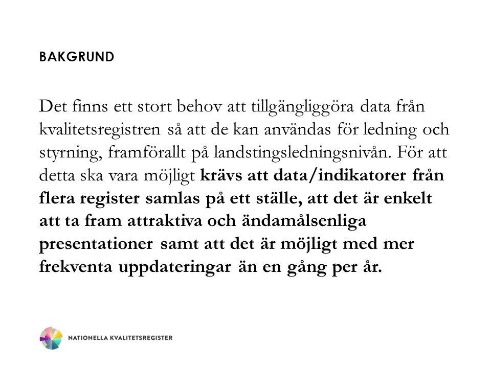 1 regional utdata Kolada1177.se Vår utdataportal Nationella tjänsteplattformen, inkl metadatakatalog.