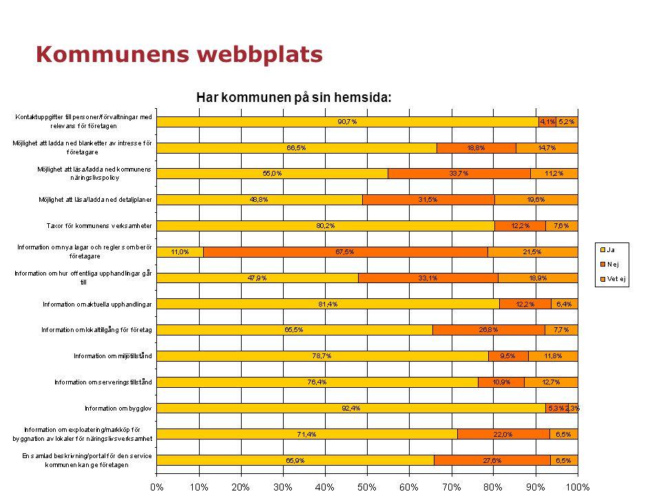 16 Kommunens webbplats Har kommunen på sin hemsida: