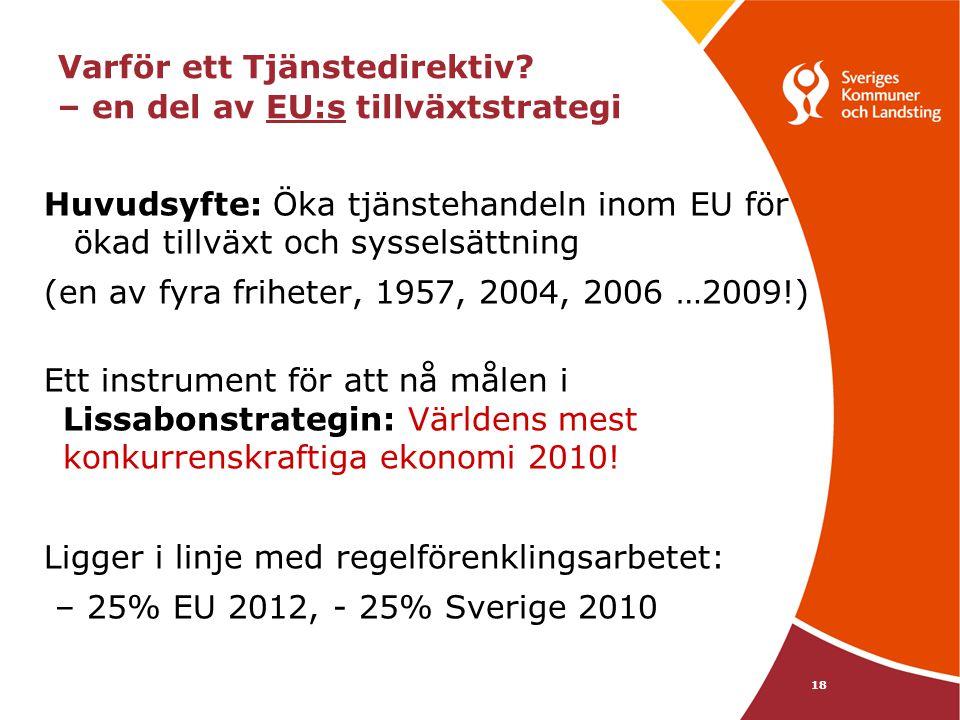 18 Varför ett Tjänstedirektiv? – en del av EU:s tillväxtstrategi Huvudsyfte: Öka tjänstehandeln inom EU för ökad tillväxt och sysselsättning (en av fy