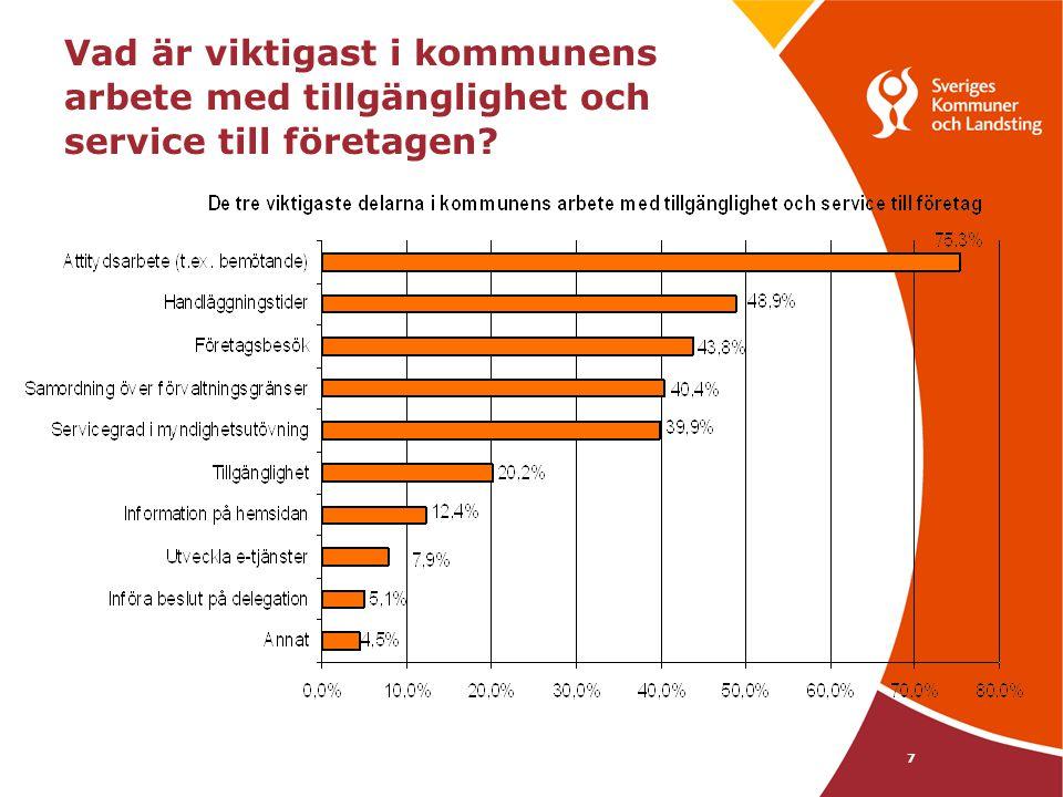 7 Vad är viktigast i kommunens arbete med tillgänglighet och service till företagen?