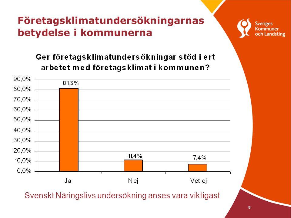 8 Företagsklimatundersökningarnas betydelse i kommunerna Svenskt Näringslivs undersökning anses vara viktigast