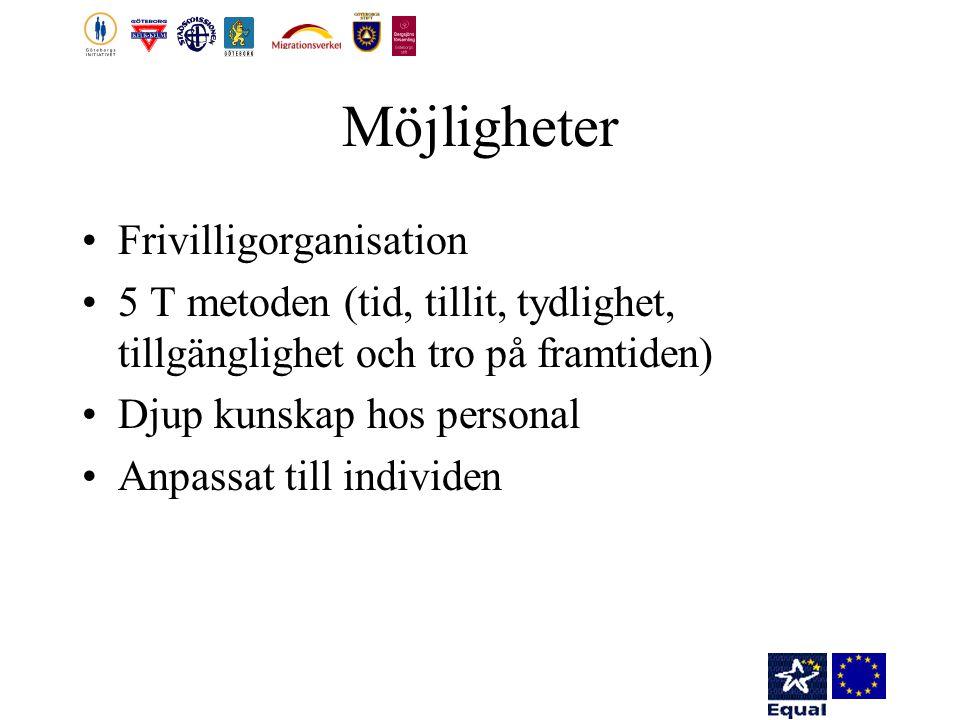 Möjligheter Frivilligorganisation 5 T metoden (tid, tillit, tydlighet, tillgänglighet och tro på framtiden) Djup kunskap hos personal Anpassat till individen