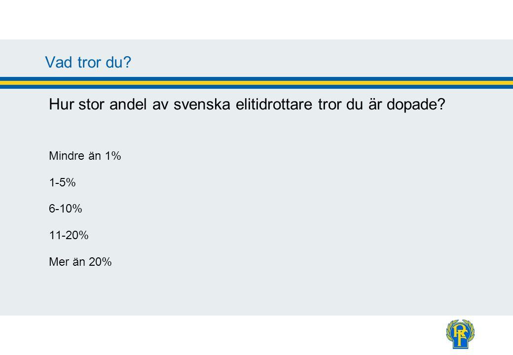 Vad tror du. Hur stor andel av svenska elitidrottare tror du är dopade.