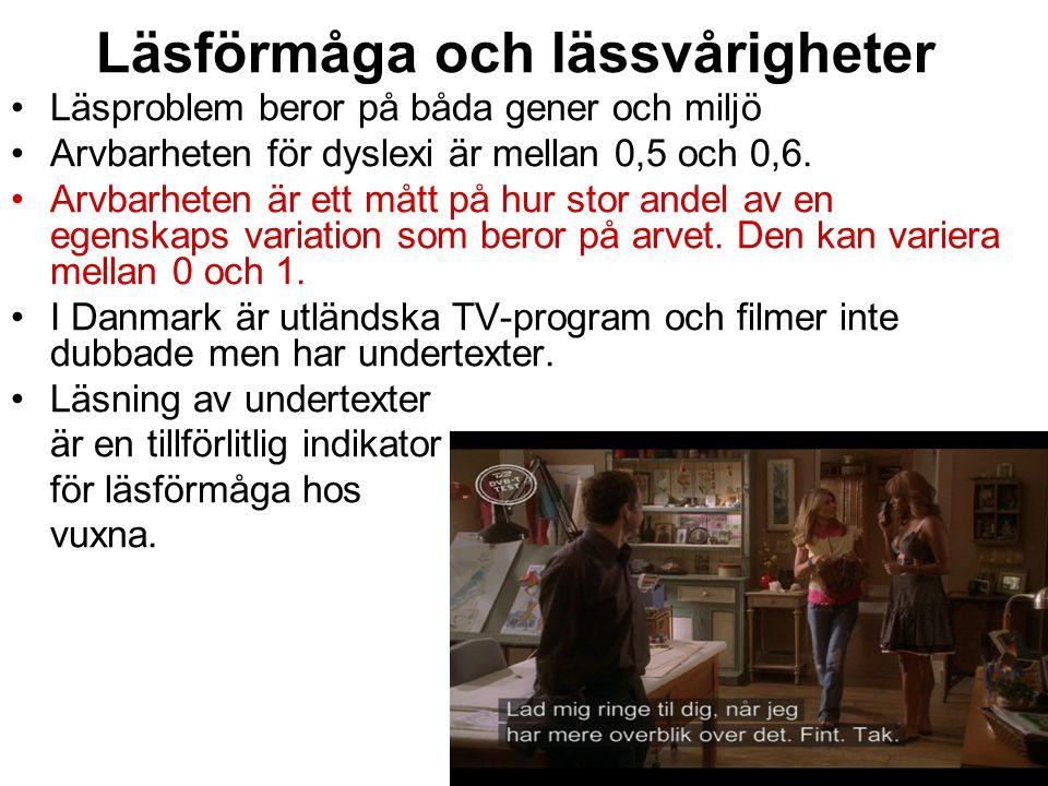 Tabell 6Arvbarhet* AE-modell (95% KI) Pojkar från likkönade par Svårigheter med att läsa undertexter på TV0,59 (0,48-0,68) Tal- och språkstörningar i barndomen0,79 (0,67-0,88) Flickor från likkönade par Svårigheter med att läsa undertexter på TV0,65 (0,55-0,73) Tal- och språkstörningar i barndomen0,86 (0,75-0,93) *Arvbarheten är ett mått på hur stor andel av en egenskaps variation som beror på arvet.