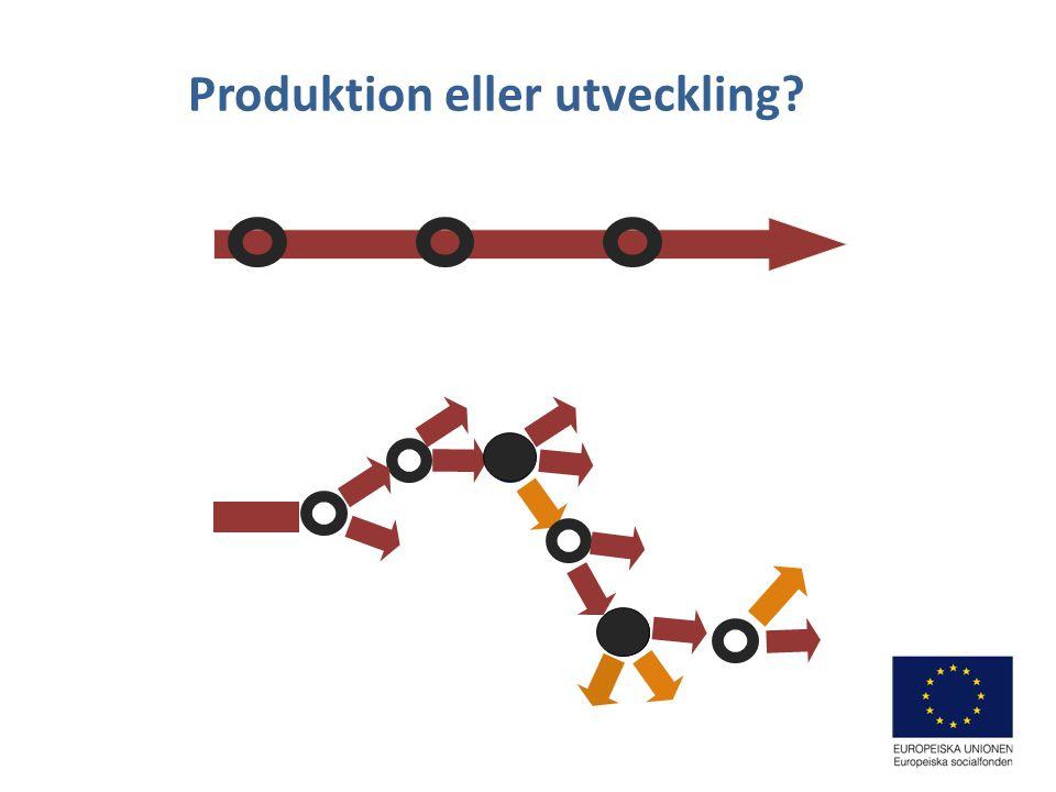 + Produktion eller utveckling