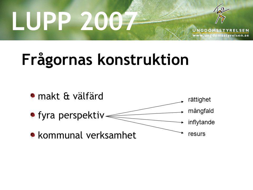 LUPP 2007 makt & välfärd fyra perspektiv kommunal verksamhet Frågornas konstruktion rättighet mångfald inflytande resurs