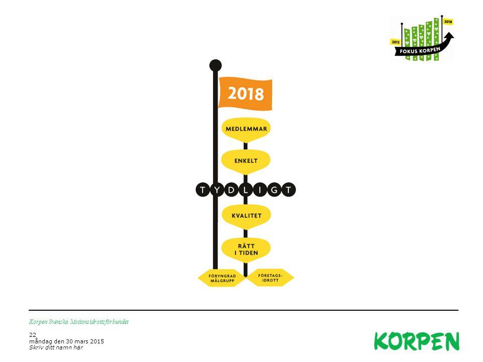 Korpen Svenska Motionsidrottsförbundet 22 måndag den 30 mars 2015 Skriv ditt namn här