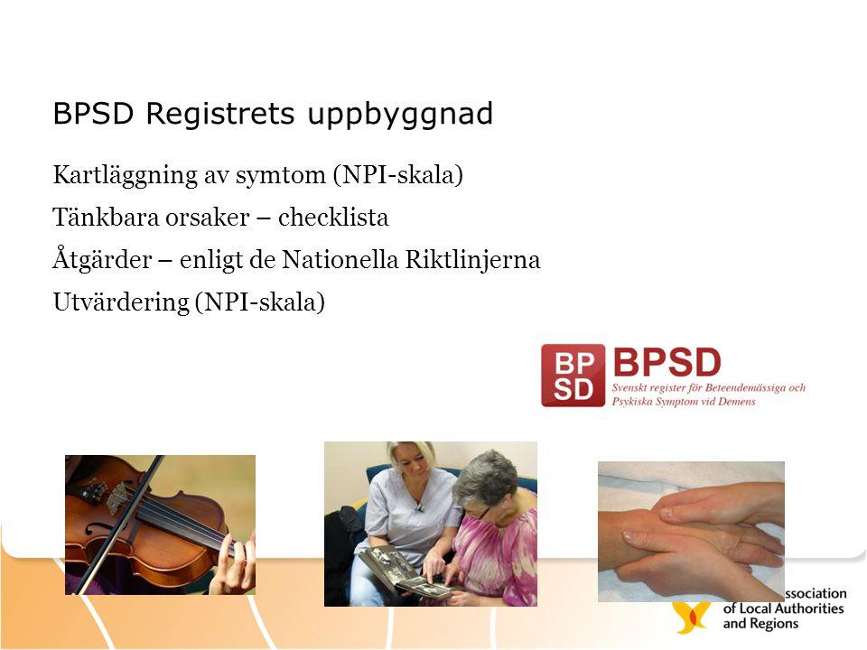 BPSD Registrets uppbyggnad Kartläggning av symtom (NPI-skala) Tänkbara orsaker – checklista Åtgärder – enligt de Nationella Riktlinjerna Utvärdering (