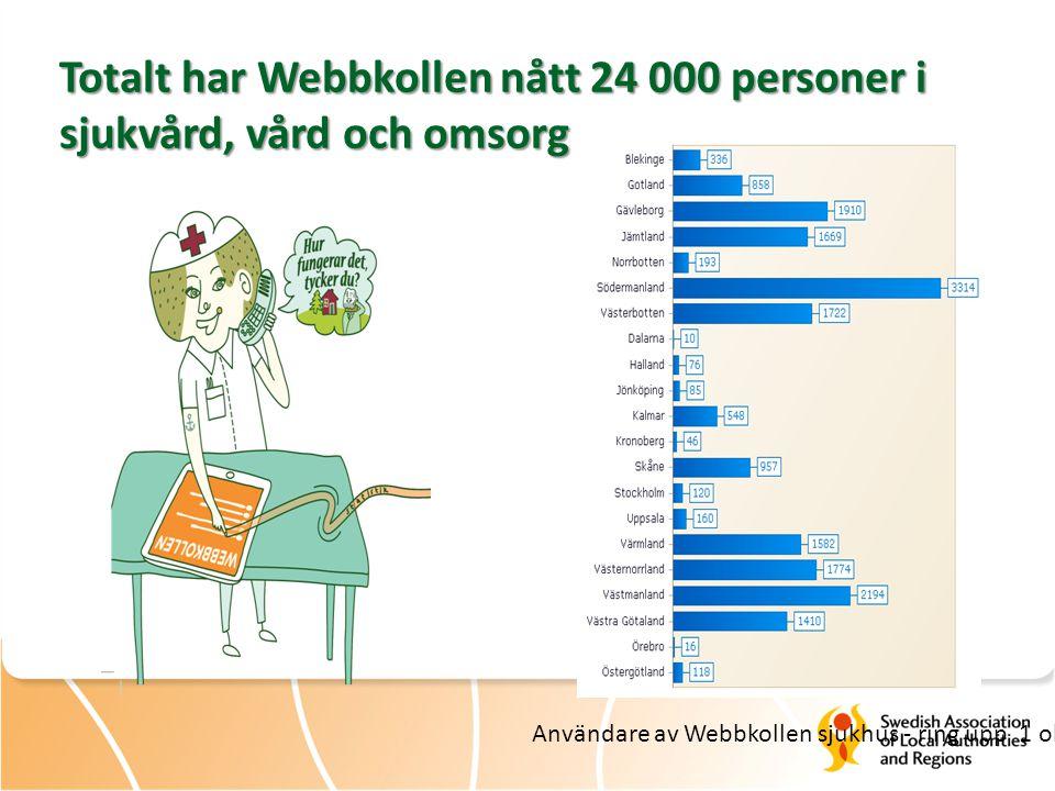 Totalt har Webbkollen nått 24 000 personer i sjukvård, vård och omsorg Användare av Webbkollen sjukhus - ring upp 1 oktober 2014